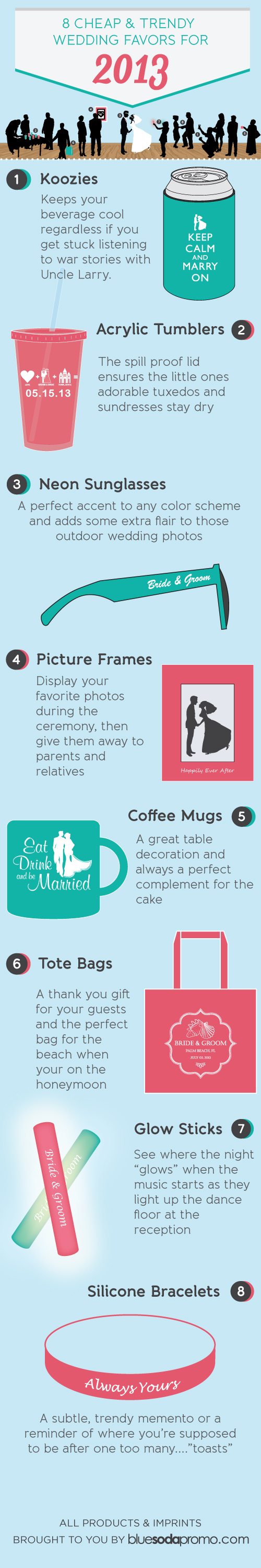 best wedding favors infographic